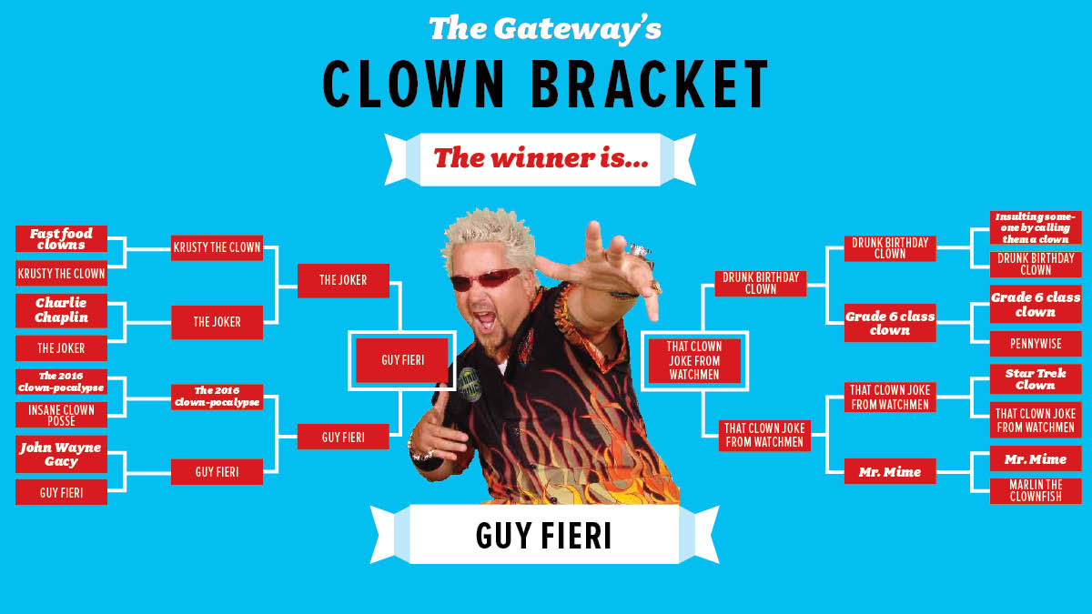 Photo of The Gateway's Clown Bracket
