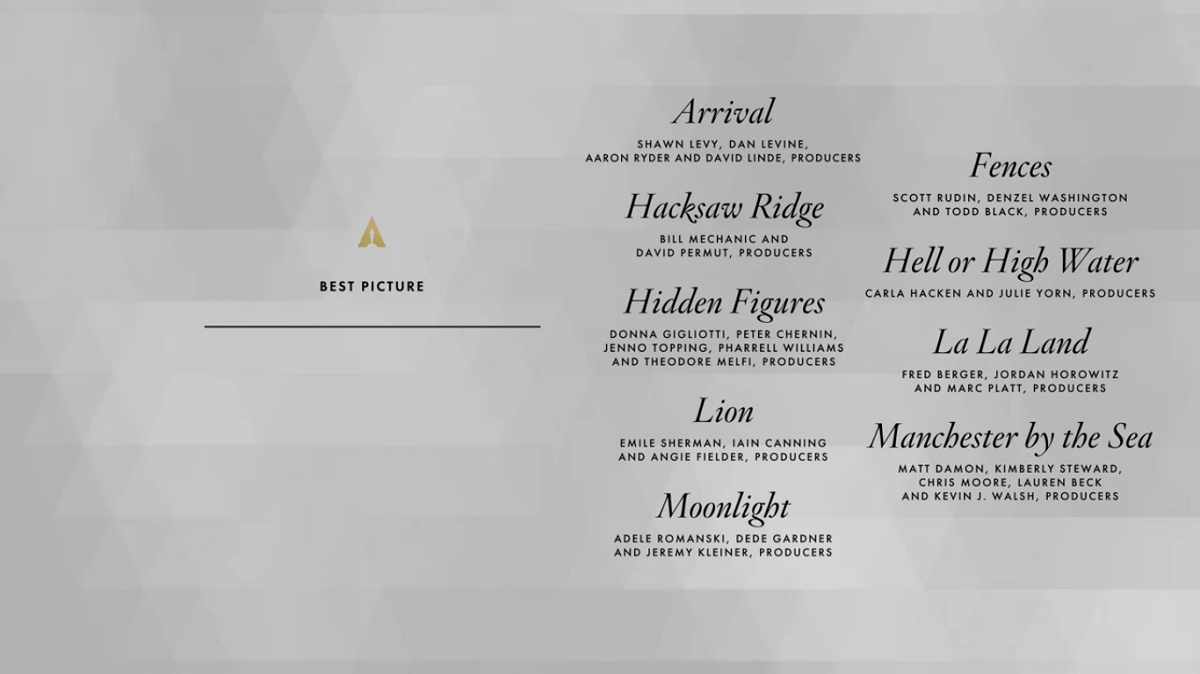 The Gateway's Oscars 2017 predictions