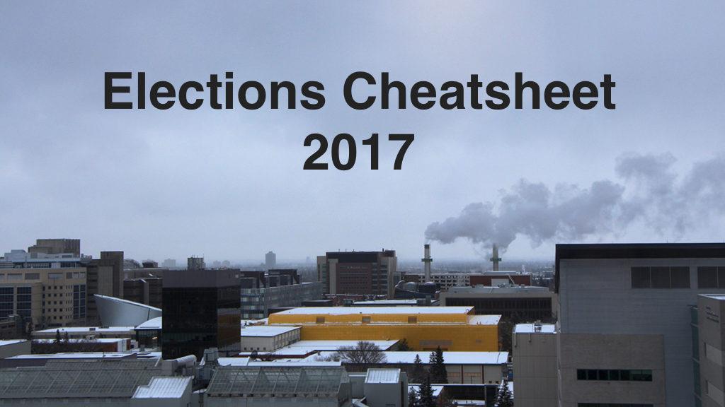 UASU Elections Cheatsheet 2017