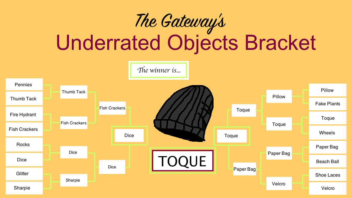 The Gateway's Underrated Objects Bracket